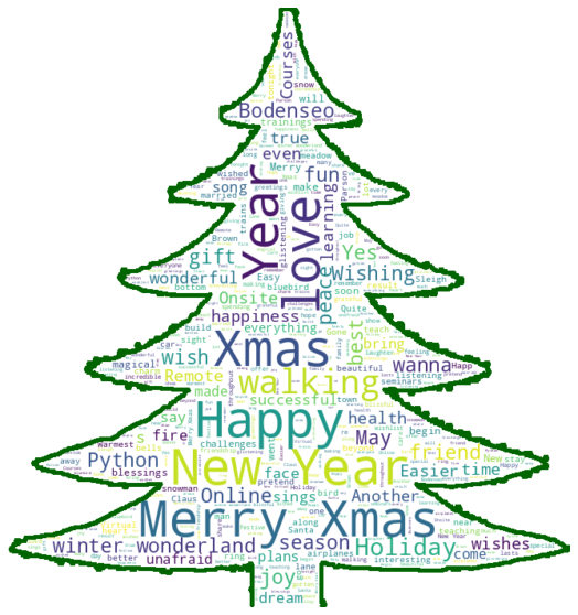 Christmas Tree wordcloud