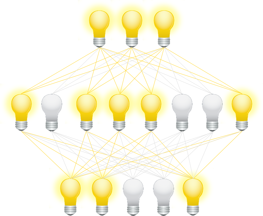 dropout neural network with lightbulbs