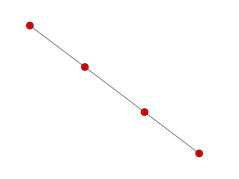 Image of a linearly connected graph