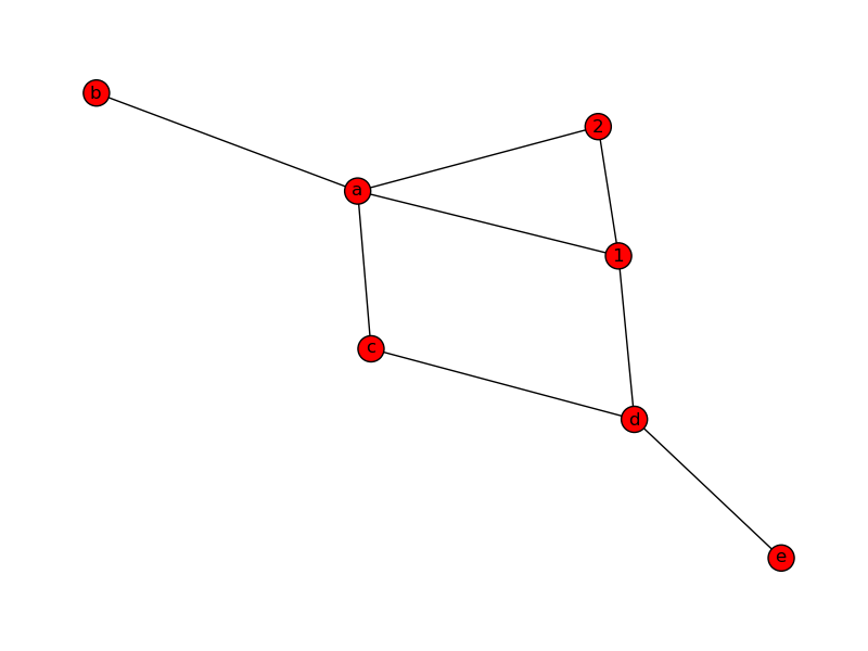 Image of a simple graph